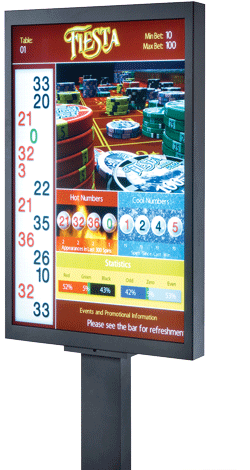 Winning number display for american roulette gaming tables