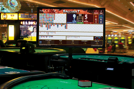 i-Score display/monitor for Baccarat scores, results, predictor, trends